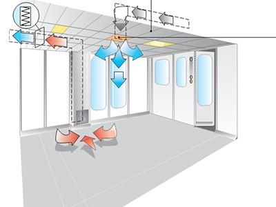 طراحی سیستم های تهویه مطبوع در اتاق تمیز