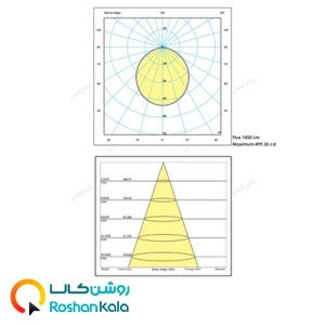 چراغ توکار گلاریس ۱۸ وات مربعی پارس شعاع توس