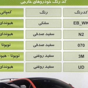 قلم خشگیر خودروهای خارجی (2) .jpg