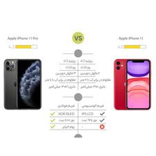 گوشی موبایل اپل مدل iPhone 11 A2223 دو سیم کارت ظرفیت 128 گیگابایت و رم 4 گیگابایت