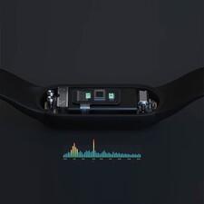 مچ بند هوشمند امیزفیت مدل Band 5