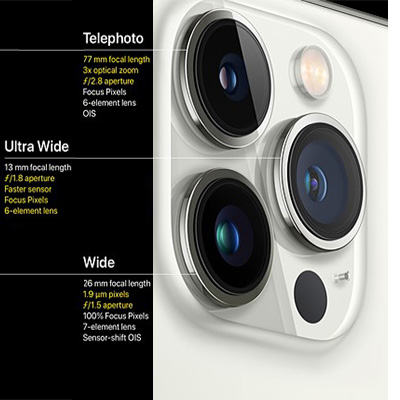 لنزهای دوربین آیفون 13