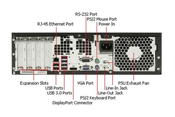 بررسی و خرید کیس دست دوم HP Compaq Elite 8300 - فروشگاه اینترنتی استوکالا