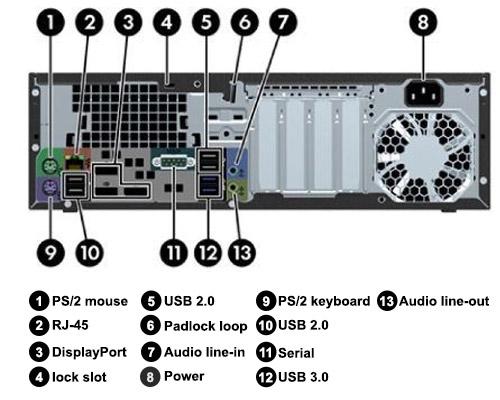 بررسی و خرید کیس استوک HP Workstation Z230 سایز مینی - پردازنده i5 نسل چهار - 4 هسته - 4 رشته - کش 6MB - رم 4GB - هارد 500GB - دارای پورت Serial ، Display