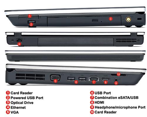بررسی و خرید لپ تاپ استوک Lenovo Thinkpad Edge E420 - پردازنده i3 2310M - رم 4GB - هارد 500GB - نمایشگر 14 اینچ با کیفیت تصویر HD - دارای پورت HDMI ، VGA ، eSATA ، ExpressCard - باتری 6 سلولی - دارای حسگر اثر انگشت