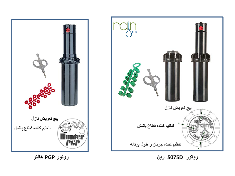 """مقایسه فنی آبپاش  روتور مخفی شونده """"3/4 مدل S075 D تولید کمپانی رین ایتالیا با روتور مدل PGP – ADJ  ساخت کمپانی هانتر آمریکا:"""