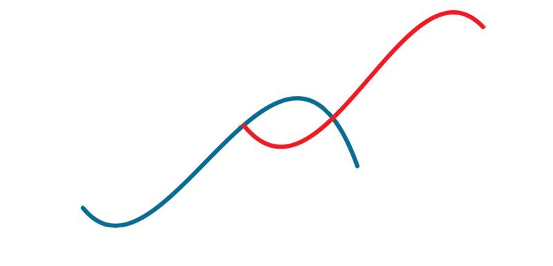 منحنی دوم
