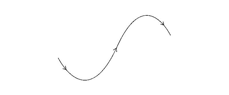 منحنی سیگموئیدی
